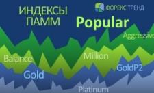 «Форекс Тренд» объявил об изменениях в индексах ПАММ-счетов